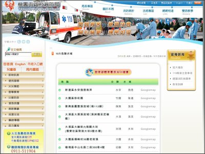 http://www.tyfd.gov.tw/chinese/04/15main.php?menu=m1
